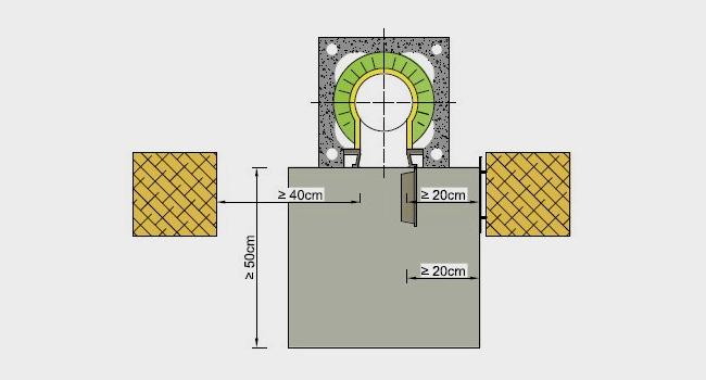 Pravalos montavimas šalia degių elementų